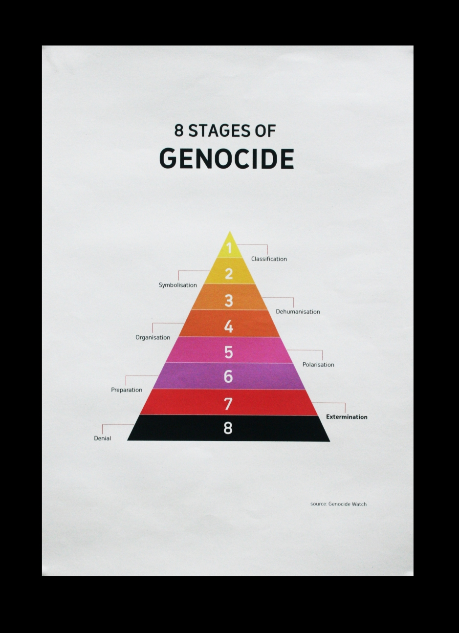 genocide infographics